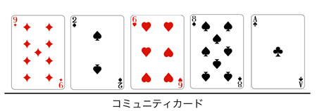 poker-how-to-read-board-04