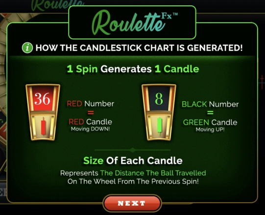 roulette-fx-how-to-w